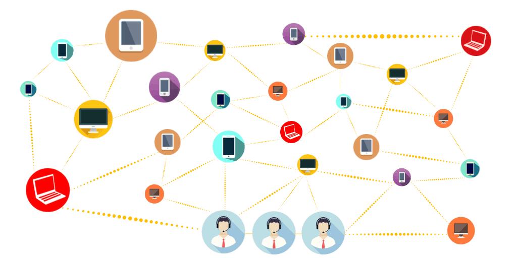 The Importance of Customer Communication Management